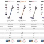 Dyson Cordfree vacuums comparion tables