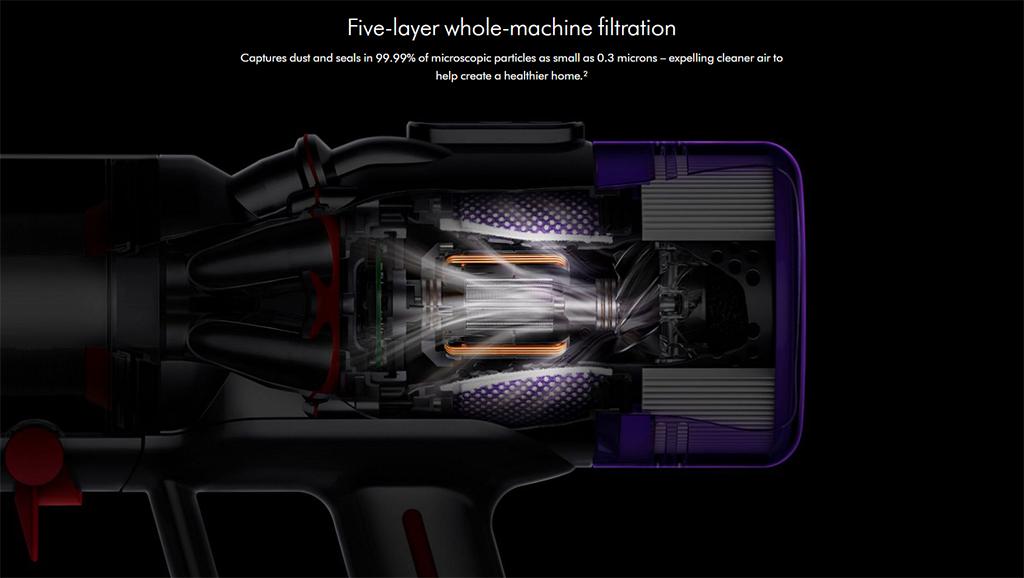 Dyson - five layer whole machine filtration