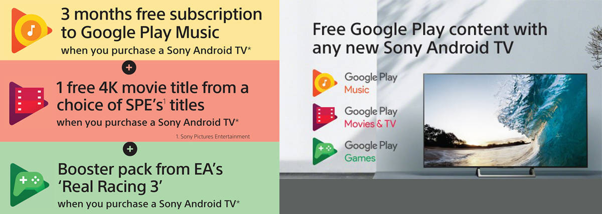 Free google Play services with Sony 2017 TVs